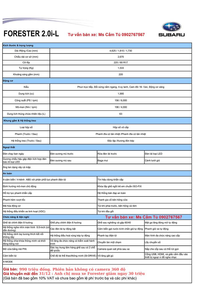 Subaru Forester 2020-2021 hay Honda CRV khi cầm 1 tỷ 1