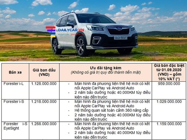 Subaru giảm 255 triệu trong tháng 5 có làm anh em đắn đo? 4
